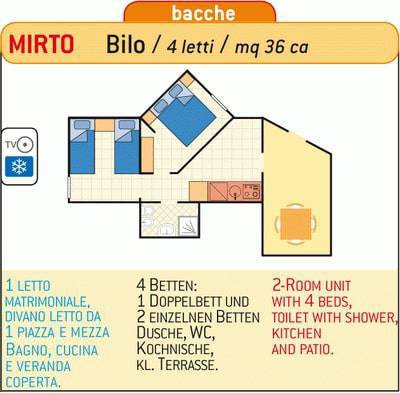 mirto-new